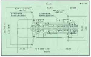 アウトリガ反力・設置寸法・走行寸法